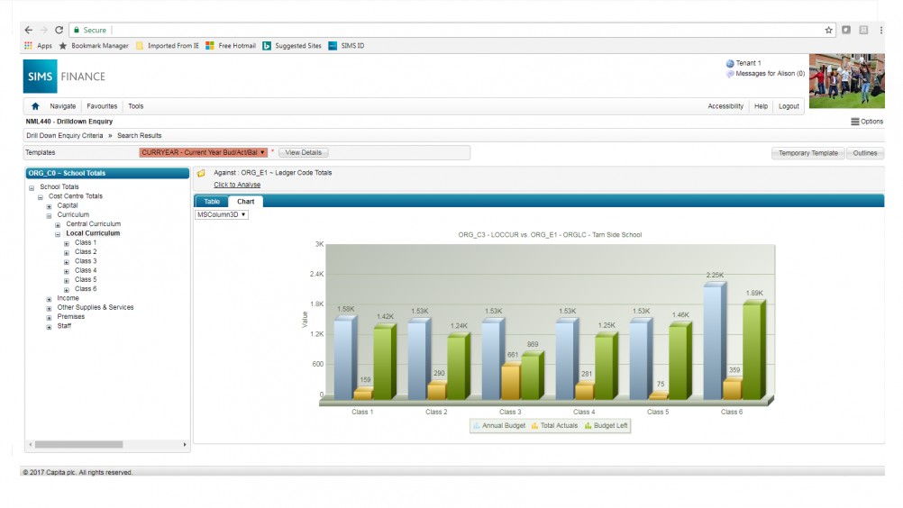 Screenshot of school budget planning, or curriculum led budget planning, using academy finance software.